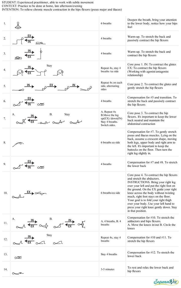 Short yoga practice for hips flexors