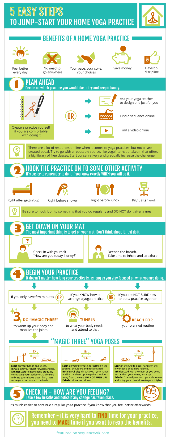 Home Yoga Practice Infographic