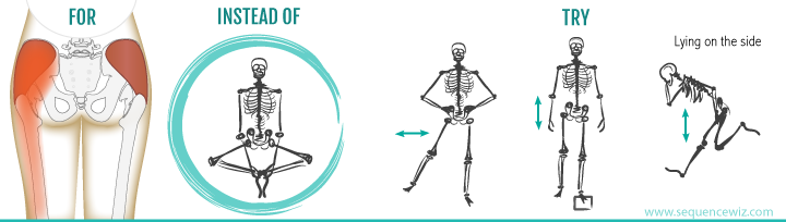 Poses for abductor pain