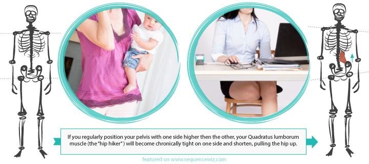 QL tension and Imbalance