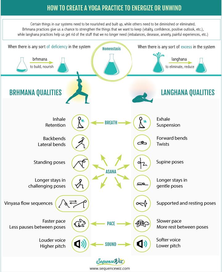 Yoga to energize or unwind
