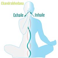 One nostril breathing_Chandrabhedana