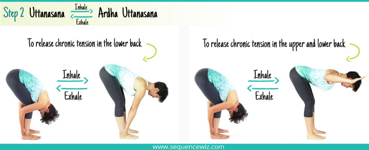 3 steps to making any yoga pose more effective: why do we repeat the