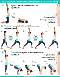 how to repeat and hold yoga poses  sequence wiz