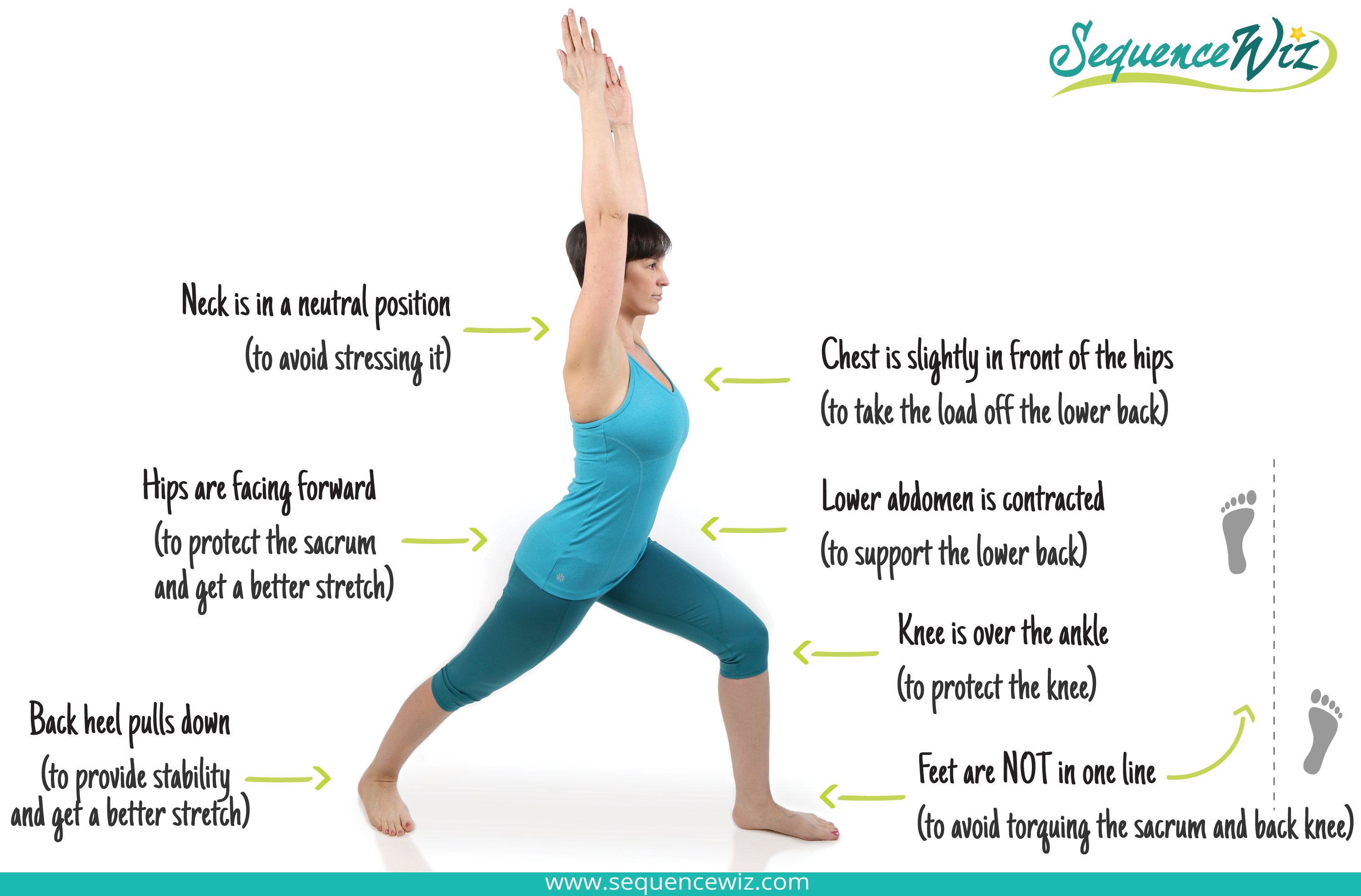Yoga Poses And Meanings