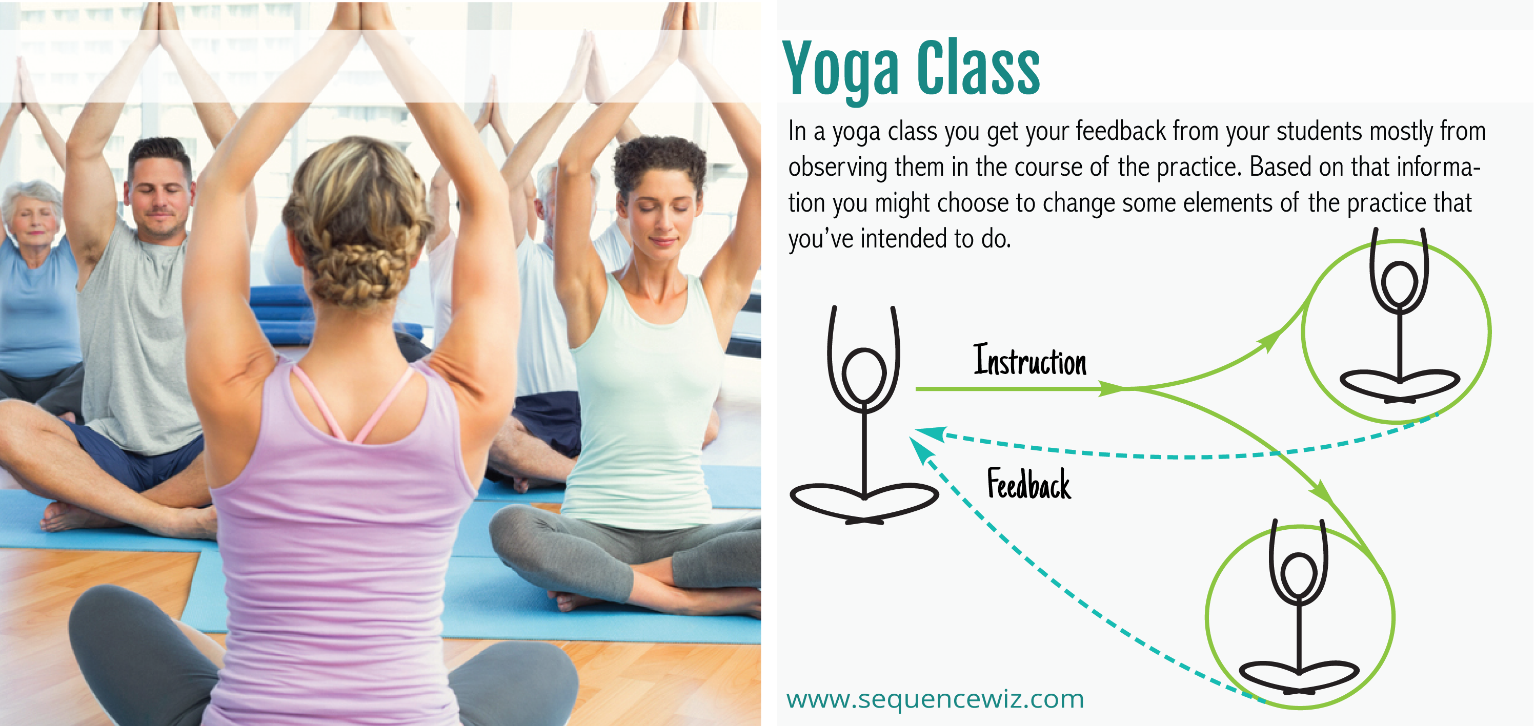 Are Private Yoga Sessions Different From Yoga Classes Yes In Every Way