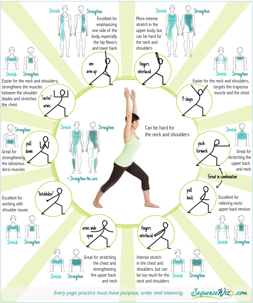 Virabhadrasana pose adaptations