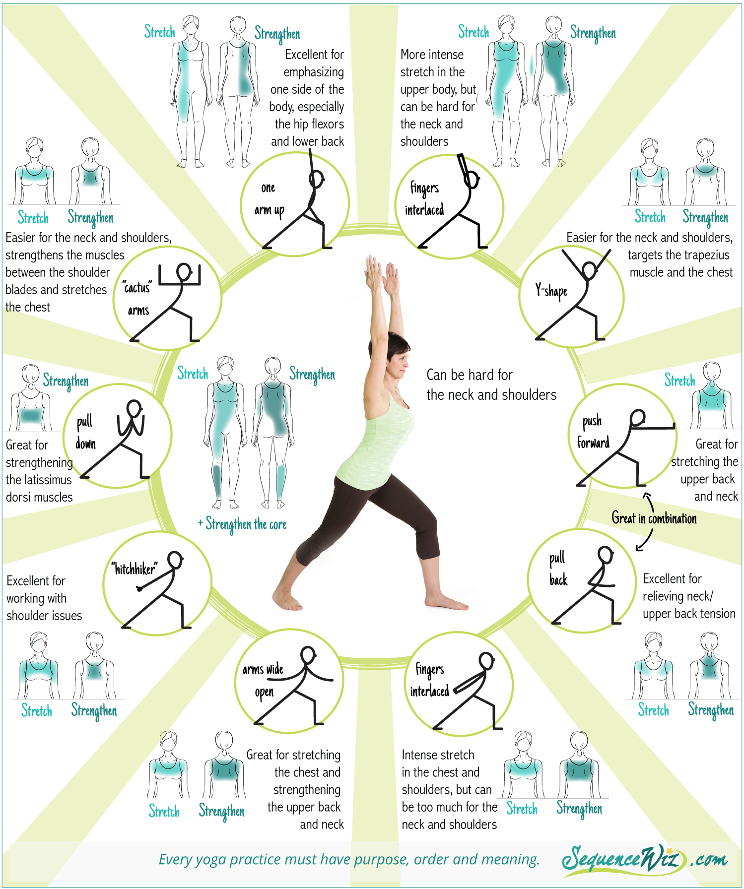 Yoga Positions And Their Meanings