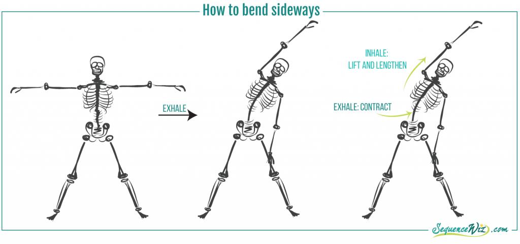 How to bend sideways