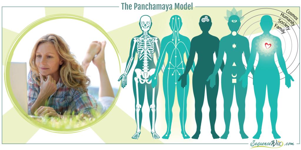 Panchamaya model