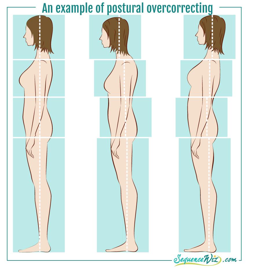 Posture Overcorrecting