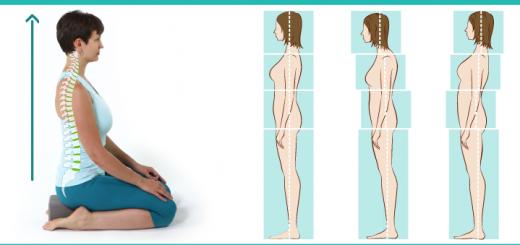 PostureTitle
