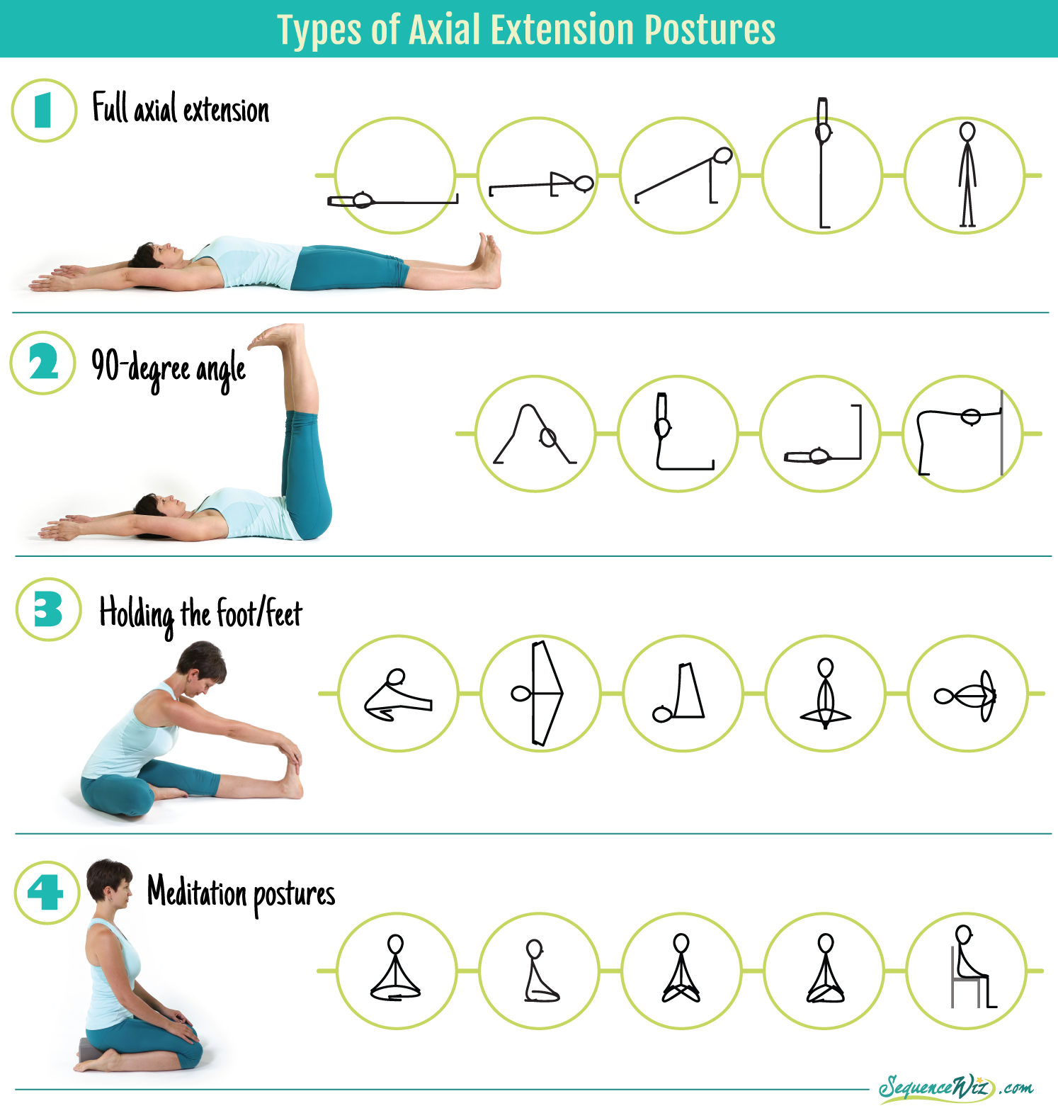 Yoga Positions Meaning