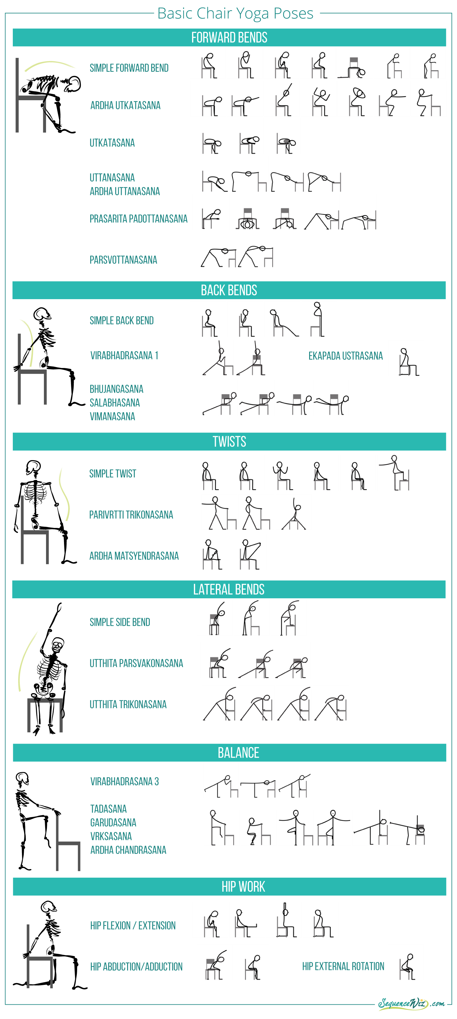 image regarding Printable Chair Yoga Routines named A checklist of very simple chair yoga poses - Series Wiz