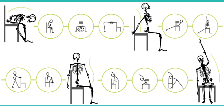 photo regarding Printable Chair Yoga Routines titled A checklist of very simple chair yoga poses - Series Wiz
