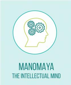 Managing chronic pain with yoga_manomaya