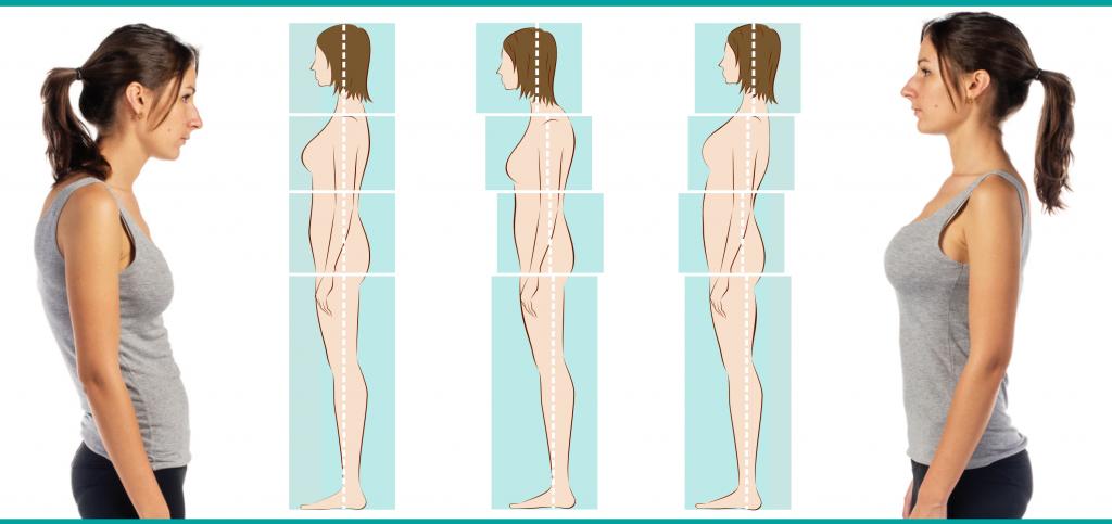 Posture impact