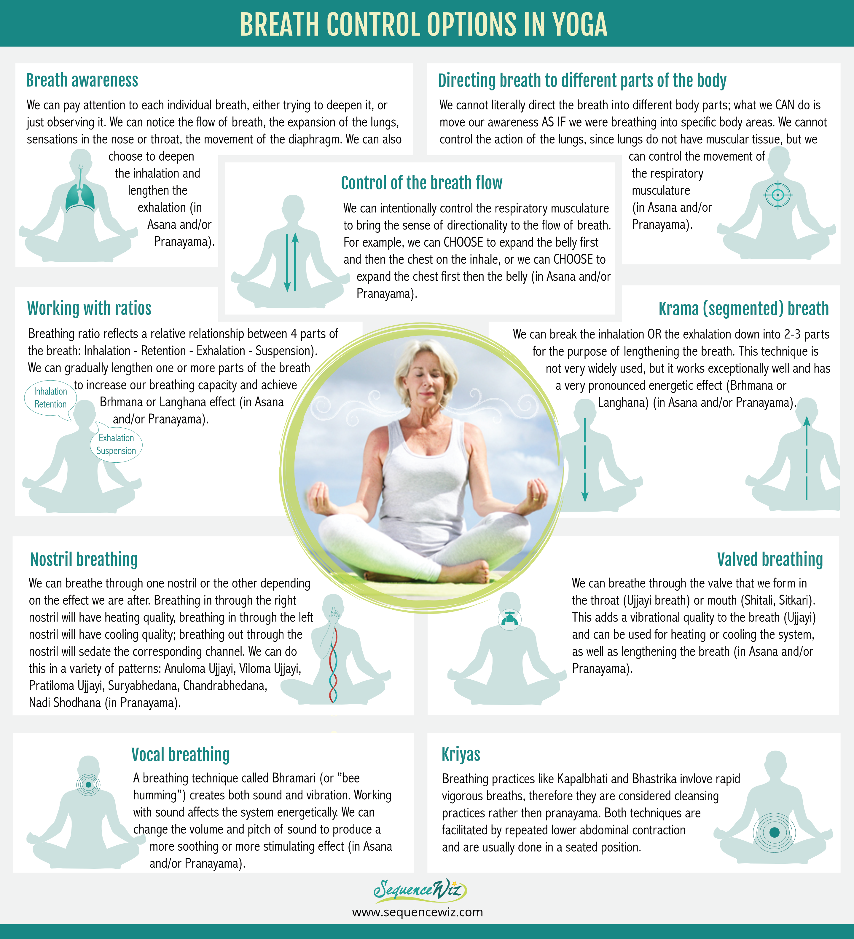 What's in your toolbox Yoga breathing techniques
