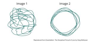 essentialism in yoga practice design  sequence wiz